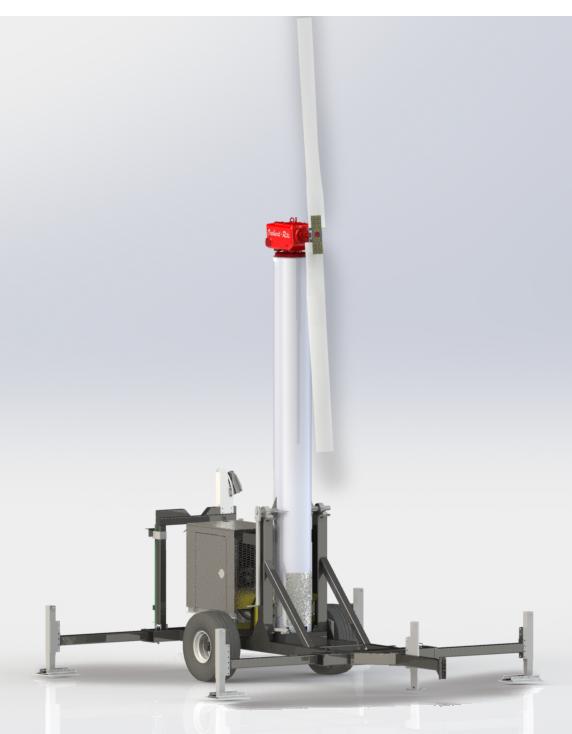 Portable Model